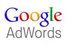 Рекламная кампания в Google Adwords 14 - kwork.ru