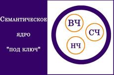 Готовое семантическое ядро для Вашего сайта под Яндекс Директ 15 - kwork.ru