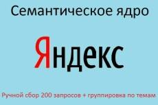 Объявления и запросы из Директа и ключи с сайтов конкурентов Keys so 27 - kwork.ru
