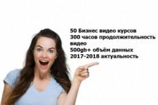 Помогу разработать идею бизнеса и раскрутить его 22 - kwork.ru