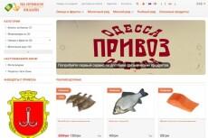 создам тексты для Fashion Industry 13 - kwork.ru