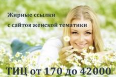 Выгружу запросы и объявления конкурентов от Serpstat 15 сайтов 12 - kwork.ru