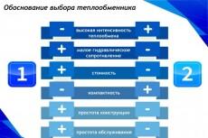 оформлю доску достижений, метрику 9 - kwork.ru
