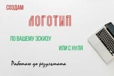Качественный рерайт с элементами копирайтинга 14 - kwork.ru