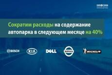 Исправлю дизайн презентации 96 - kwork.ru