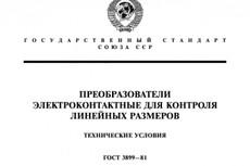 Найду 15 сайтов отзовиков для продвижения вашей компании 24 - kwork.ru