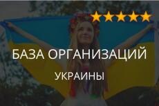 База предприятий и организаций Екатеринбург 8 - kwork.ru