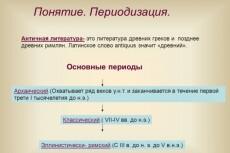 Составлю программу тренировок для похудения 24 - kwork.ru