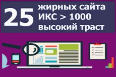Размещу ссылки на форумах на Ваш сайт 6 - kwork.ru