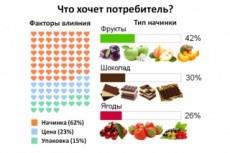 Интеллект-карты 9 - kwork.ru