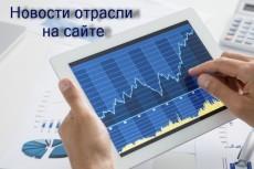 Напишу 7 новостей для женского сайта 5 - kwork.ru