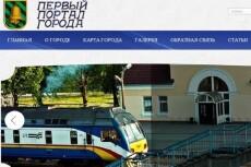 2  статьи на женских сайтах. 1400 хостов в сутки, вечные ссылки 20 - kwork.ru