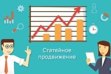 пишу тексты автомобильной тематики 3 - kwork.ru