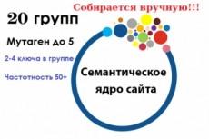 Полное семантическое ядро 31 - kwork.ru
