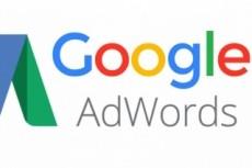 Настрою рекламу в Adwords 19 - kwork.ru