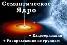 Объявления и запросы из Директа и ключи с сайтов конкурентов Keys so 15 - kwork.ru