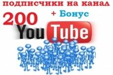 115 ссылок на ваш сайт из соцсетей, Живыми людьми вручную 4 - kwork.ru