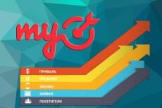 Качественная настройка рекламы в Яндекс Директ под ключ 4 - kwork.ru