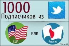 200 подписчики в soundcloud (саундклауд) 8 - kwork.ru