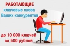 Сделаю SEO оптимизацию 15 страниц сайта 4 - kwork.ru