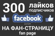 Эффектный плакат по вашей фотографии в стиле гранж 27 - kwork.ru