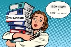 14 тысяч свободных доменов с ТИЦ и PR готовых к регистрации 24 - kwork.ru