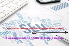 Разработка финансовой модели 8 - kwork.ru
