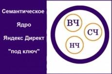 1000 целевых запросов для контекстной рекламы+объявления конкурентов 12 - kwork.ru