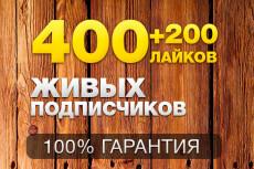 Создам группу в  subscribe.ru  и добавлю в неё 15 ссылок на Ваш сайт 60 - kwork.ru