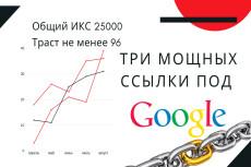 10 follow ссылок на форумах 36 - kwork.ru
