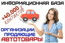 Актуальная база IT-форумов 6 - kwork.ru