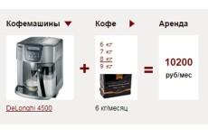 Разработка сайта под ключ 3 - kwork.ru