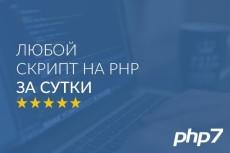 Оформление вашего аккаунта в Twitter 4 - kwork.ru