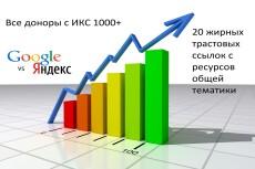Жирные трастовые ссылки на Ваш сайт 7 - kwork.ru