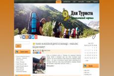 Автонаполняемый портал про интересные факты на wordpress 7 - kwork.ru