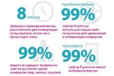 настрою рекламу для Вашего новогоднего суперпредложения! 4 - kwork.ru
