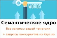Подберу ключевые слова 21 - kwork.ru