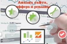 Настройка рекламы в Яндекс Директ. РСЯ 4 - kwork.ru