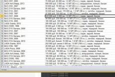 Собираю семантическое ядро сайта 4 - kwork.ru