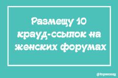 Размещу подпись на форуме Ruseo 13 - kwork.ru