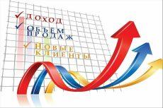 Настрою Яндекс Директ на поиске 8 - kwork.ru