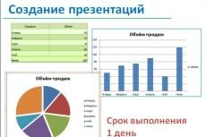 Транскрибация, перевод из аудио или видео в текст 4 - kwork.ru