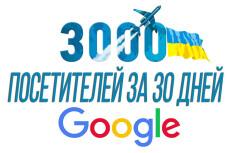 3050 посетителей на ваш сайт плюс 25 рекламных постов в группах ВК 8 - kwork.ru