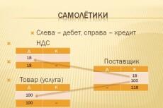 Помощь студентам по бухучету. Гарантия-100% 3 - kwork.ru
