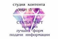 Напишу 4 тысячи знаков без пробелов уникального и качественного контента 4 - kwork.ru