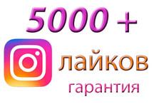 Настройка контекстной рекламы в Яндекс Директ 29 - kwork.ru