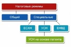 Напишу статью-обзор шампуней для волос 5 - kwork.ru