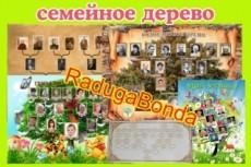 Напишу сценарий праздника 20 - kwork.ru