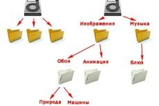Найду, подберу, отредактирую картинки 19 - kwork.ru