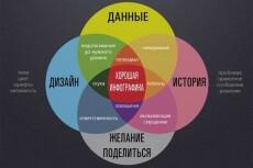 Напишу уникальную статью по любой тематике 5 - kwork.ru